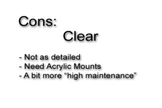 Cons Clear Mount
